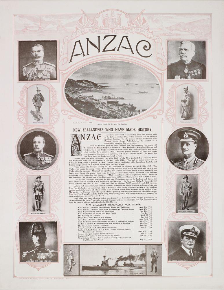 Poster, 'ANZAC' - Museum of New Zealand Te Papa Tongarewa