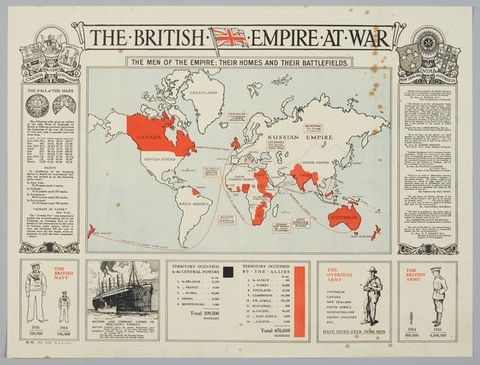 Poster, 'The British Empire At War', 1916, United Kingdom, by Roberts & Leete Ltd. Gift of Department of Defence, 1919. Te Papa (GH016657)