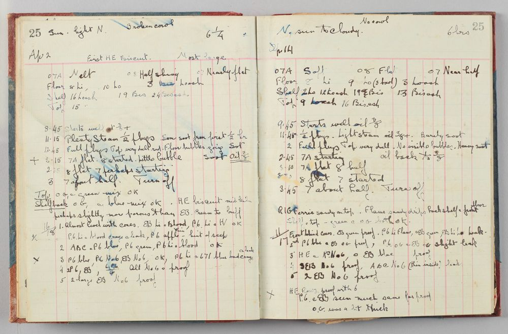 Kiln Log Book | Collections Online - Museum of New Zealand