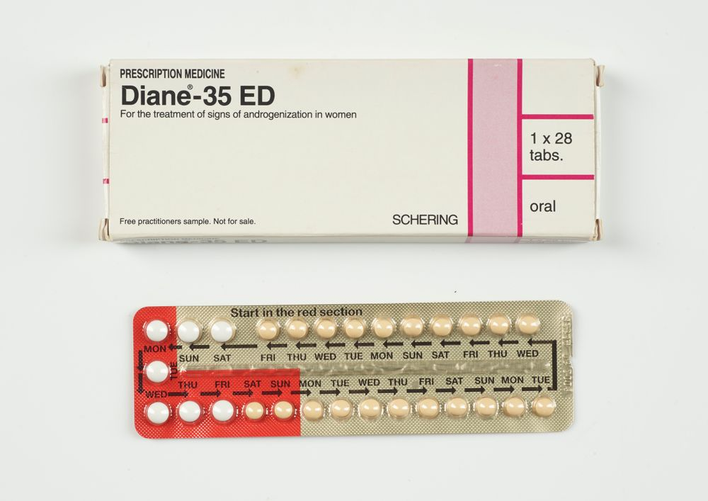Diane 35 Ed Contraceptive Pill Collections Online Museum Of New